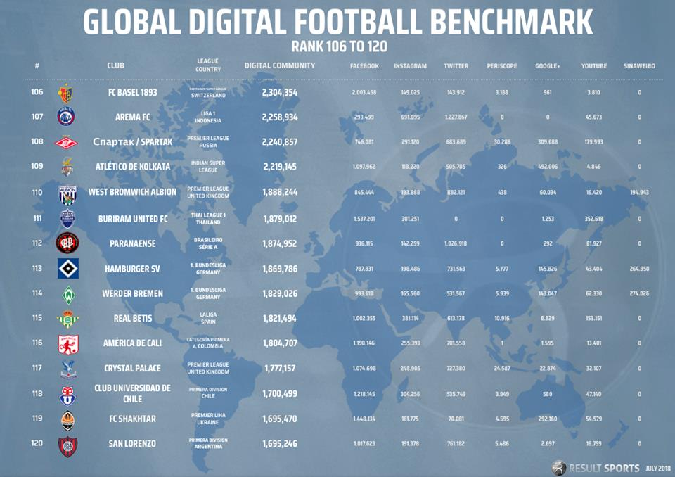 0725 Global Benchmark July18 106-120.jpg