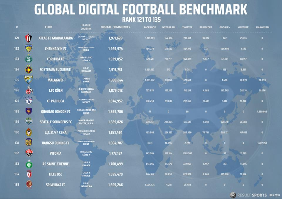 0725 Global Benchmark July18 121-136.jpg