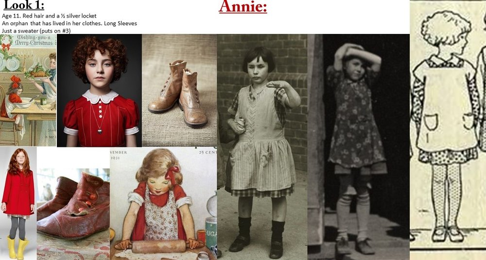 Annie research look:1