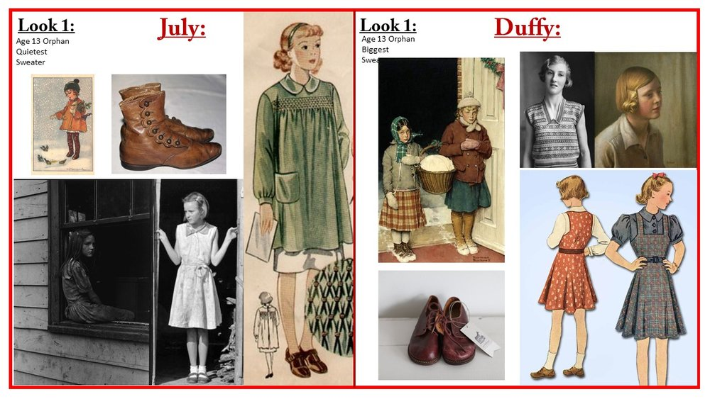 Character research for July and Duffy