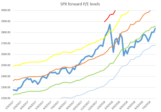 4 14 SPX.PNG