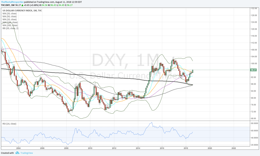 11 21 DXY M.png