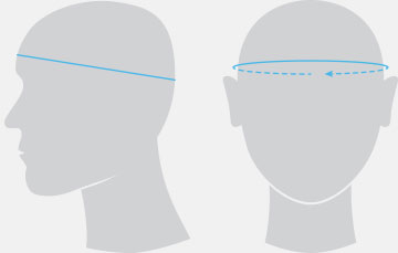 How to measure your head.
