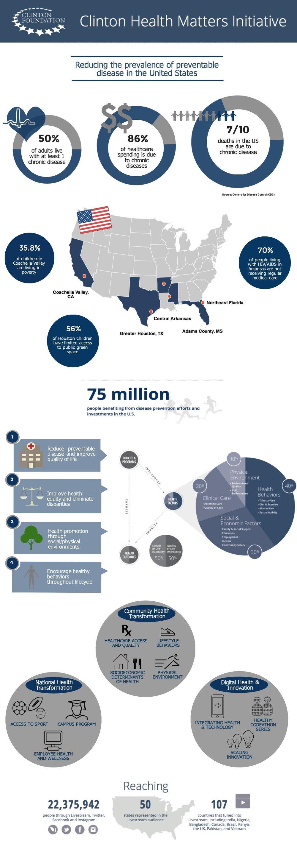 CHMI Team Infographic.jpeg