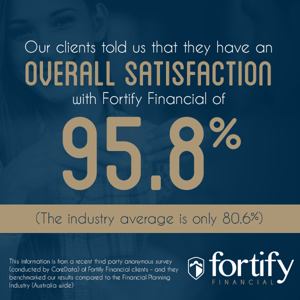 Fortify Financial Advice