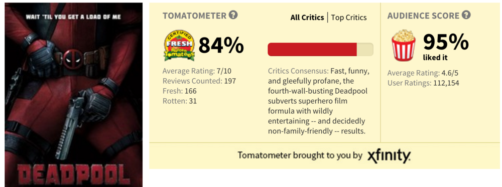 deadpool-rotten-tomatoes