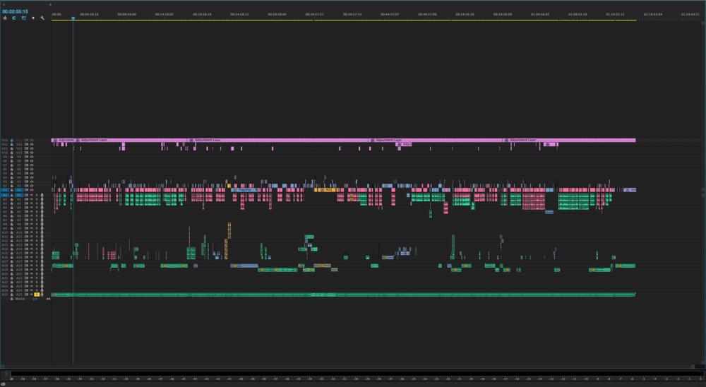 Master-Timeline-MAKE-premiere-pro