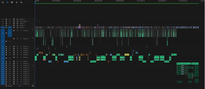russ-timeline-flattened.jpg