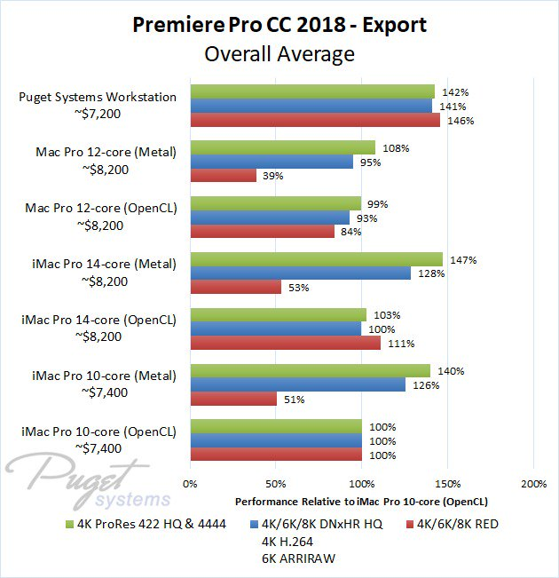 premiere-pro-cc-2018-overall-export.jpeg
