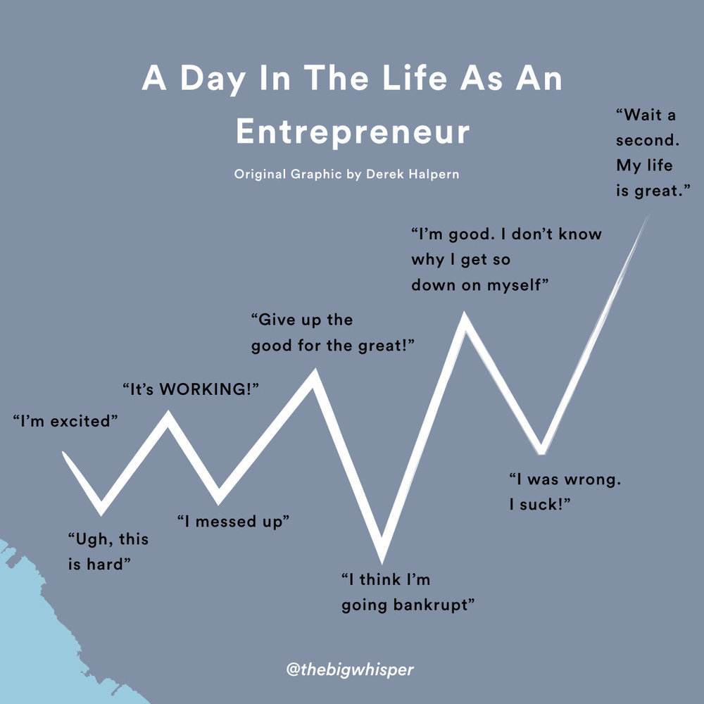day-in-life-of-entrepreneur.jpg