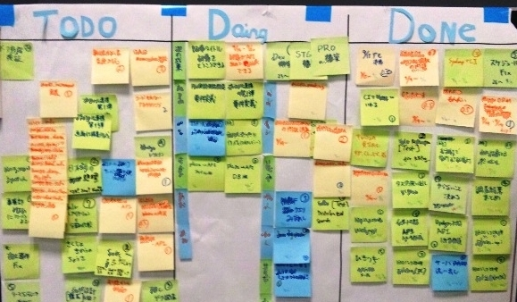 Construction pull planning with only kanban is like running a marathon with one leg tied up