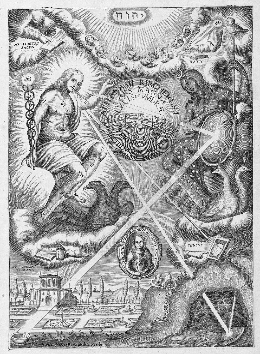 Ars Magna Lucis et Umbrae, Athanasius Kircher (1647).