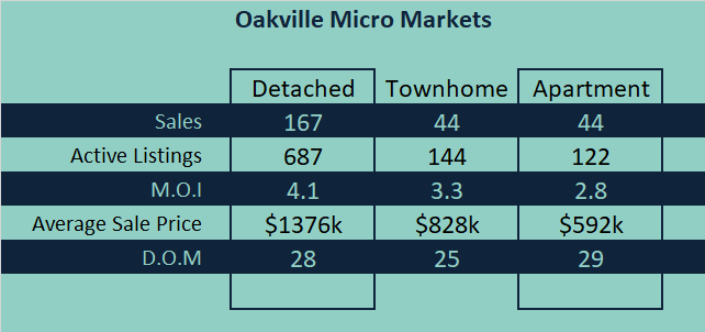 06 2018 Micro Market.png