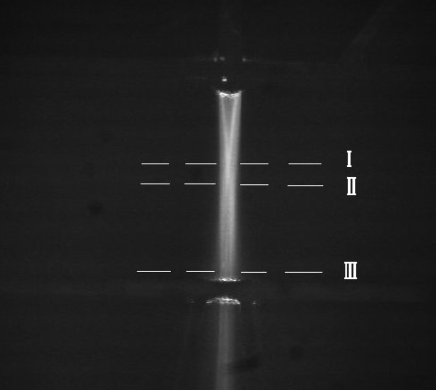 Measurements of scattered light on a microchip flow cytometer with integrated polymer based optical elements