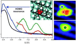Interaction of a conjugated polyaromatic molecule with a single dangling bond quantum dot on a hydrogenated semiconductor