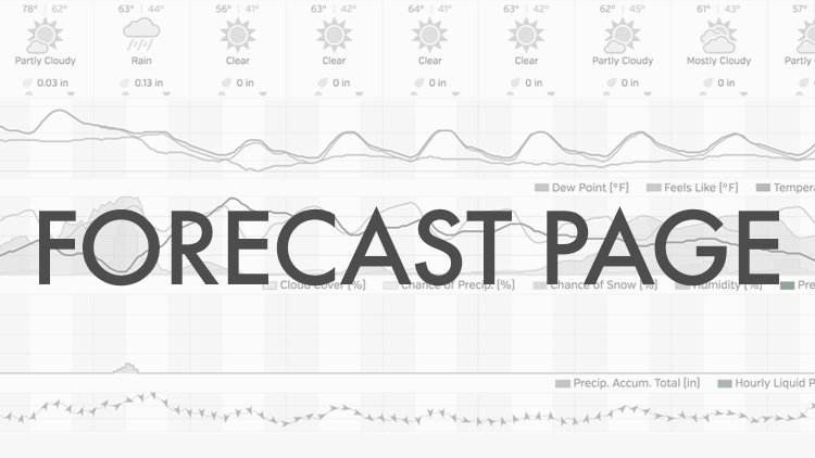 website-tiles-forecast.png