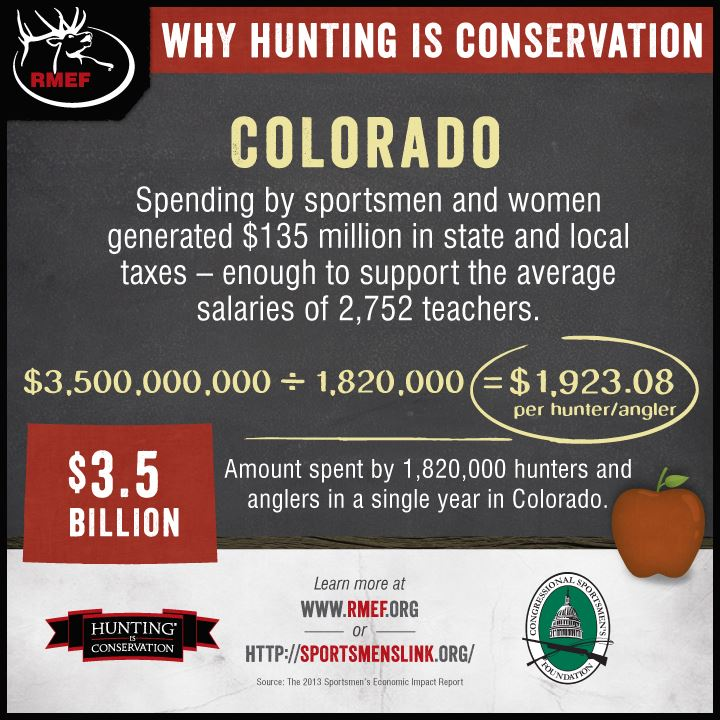 Colorado Hunting Infographic from 2013 Sportsman's Economic Impact Report jpg