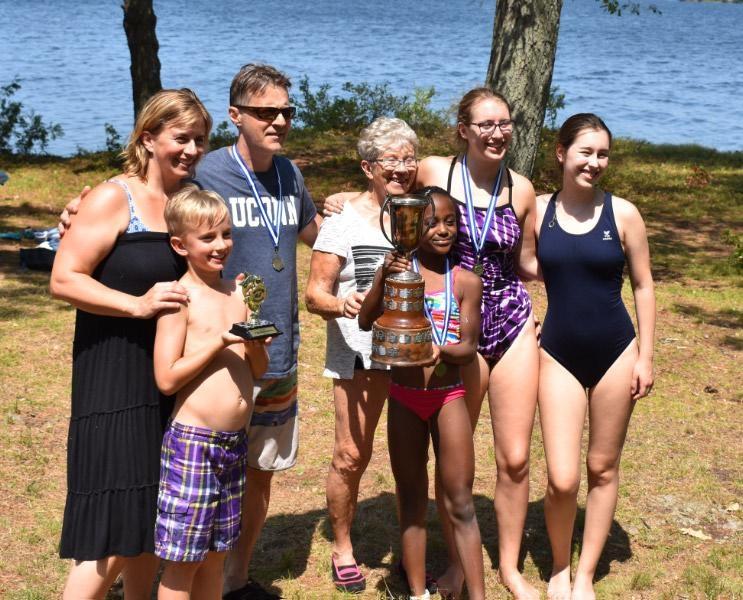 The winning Dunlop family!
