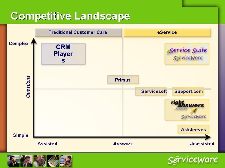 ServiceWire.jpg