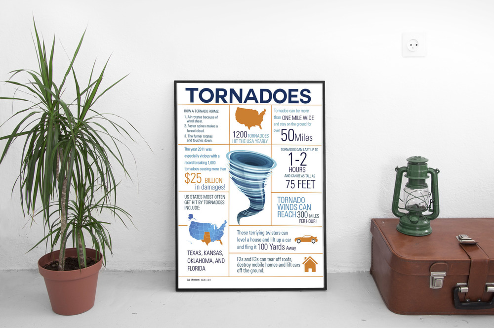 TornadoPosterMockup.jpg