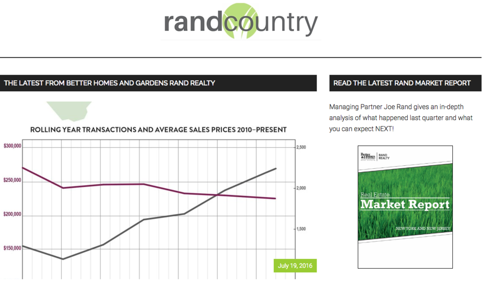 Screen shot of Rand Realty's blog, Rand Country.