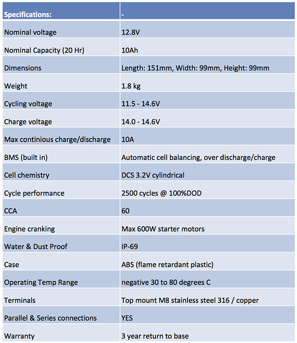 DCS 12V 10Ah specs table.jpg