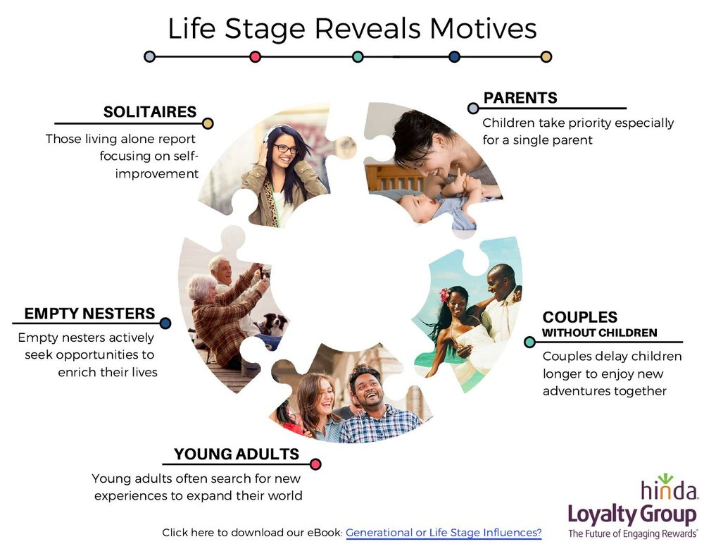 Life Stage Graphic-V2.JPG