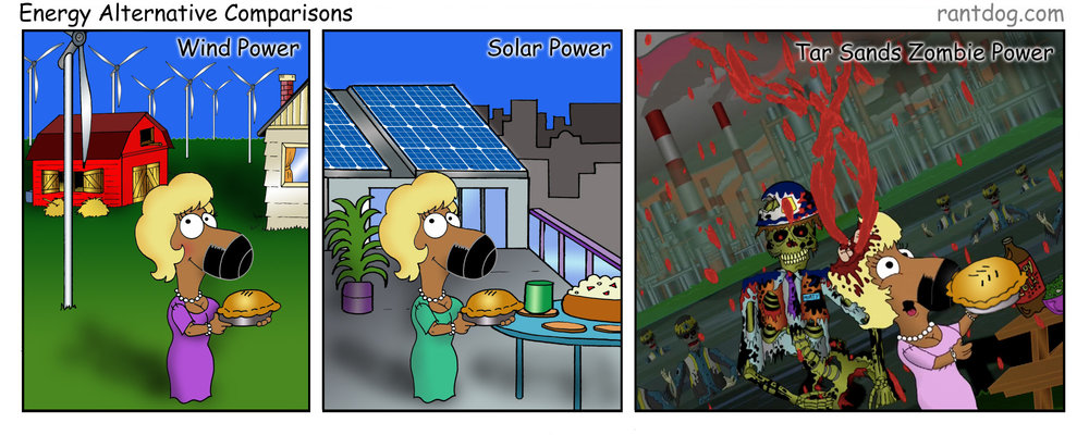RDC_120_Energy Alternative Comparisons.jpg