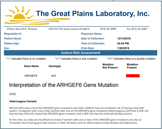 Autism Risk Genes Also Linked To Higher >> Assessing Risk For Autism A Brand New Study And Test From Gpl The