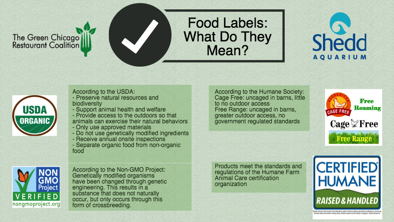 Brenna O'Dea_Labels Infographic.png