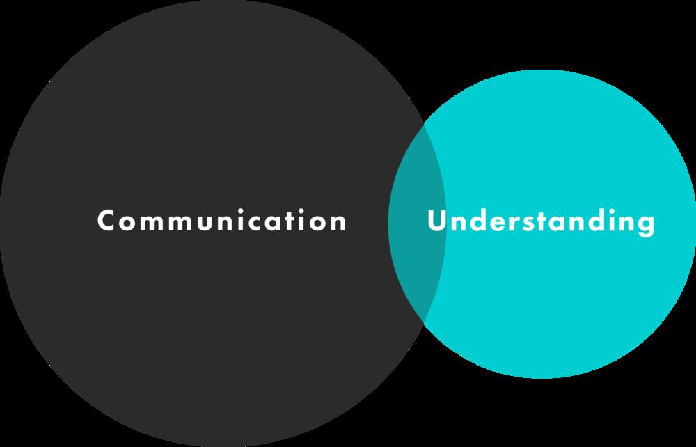 Understanding Graphic 2.png