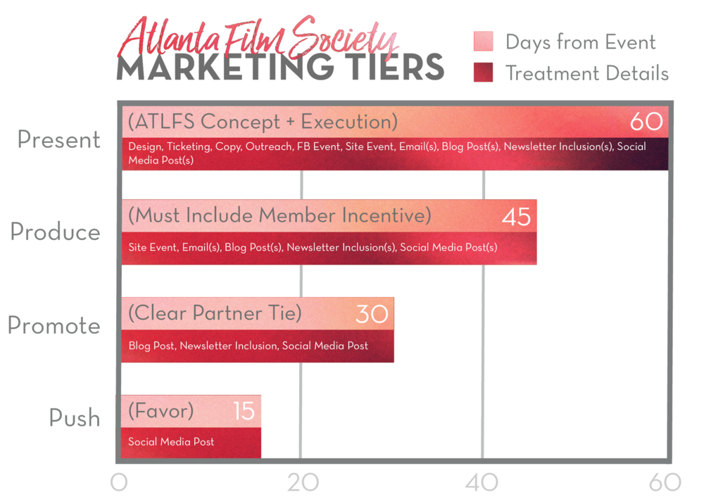 ATLFS-Marketing Tiers Poster.png