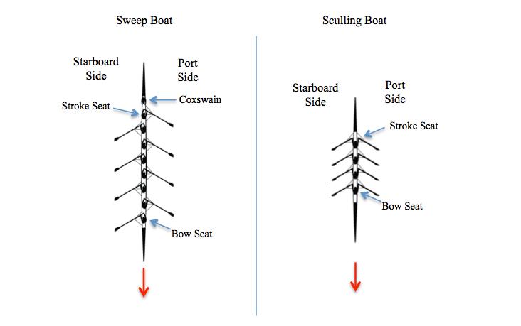 boat-types_orig.png