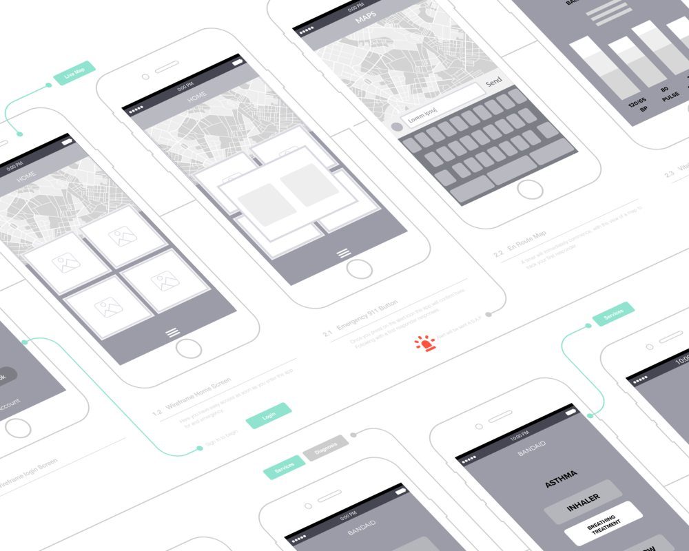 Wireframe-app-presentation-iPhone6-mockup.png