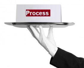 CBSI White Glove Process ©