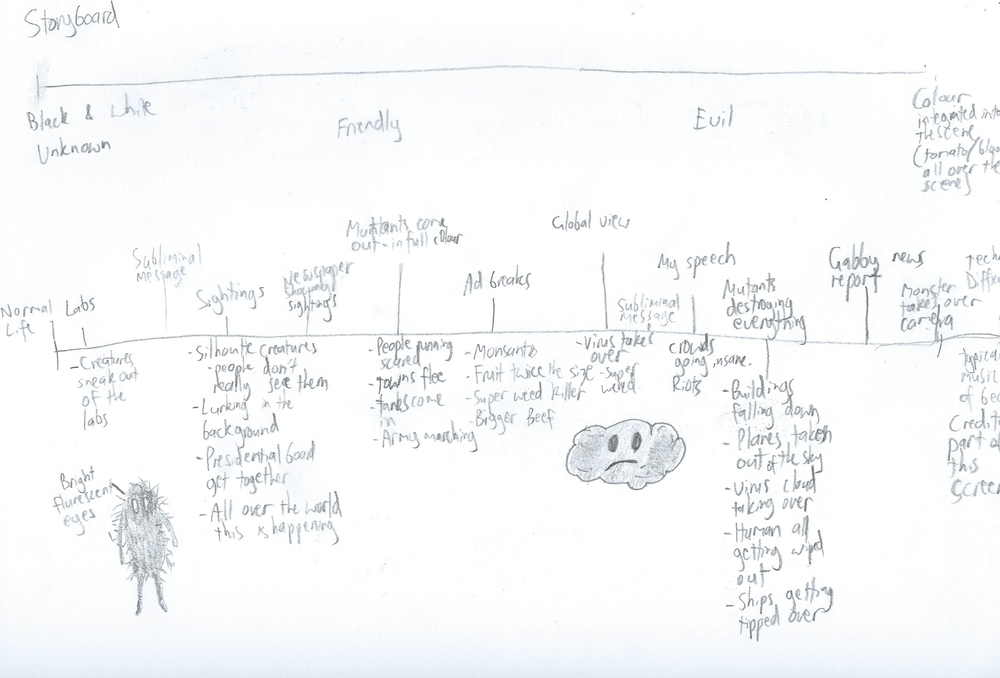 StoryboardList.png