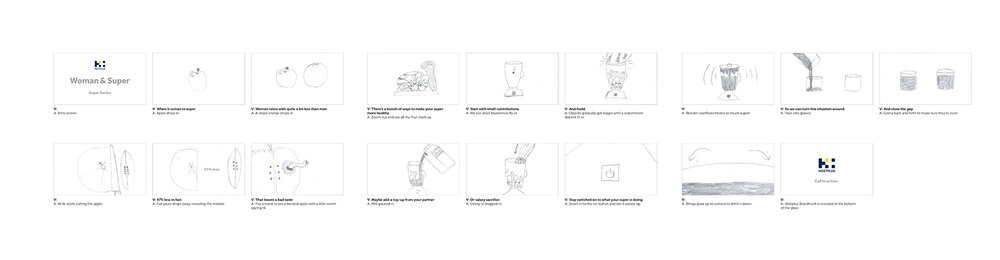 Women and Super Storyboard