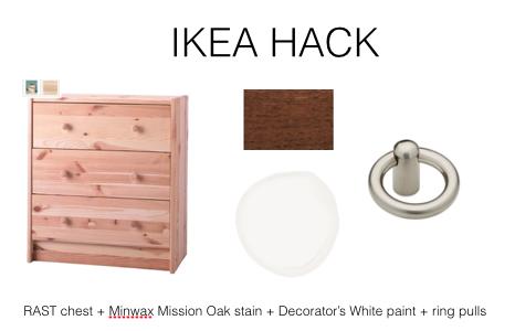 Ikea Hack Supplies