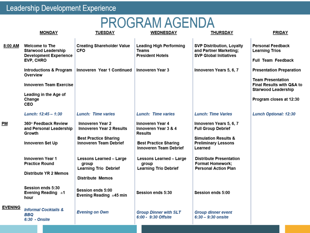 5-day LDE Program Agenda
