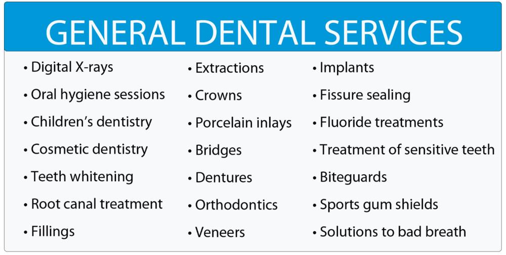 sydney general dentist