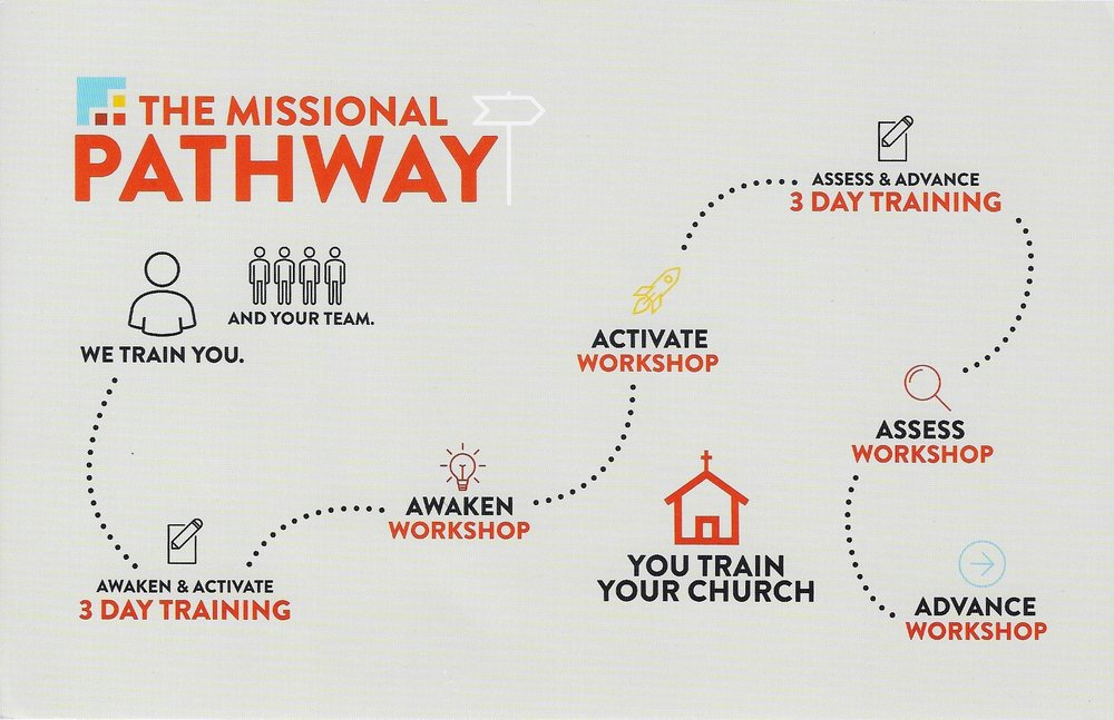 the missional pathway postcard