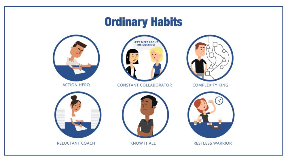 Ordinary Habits