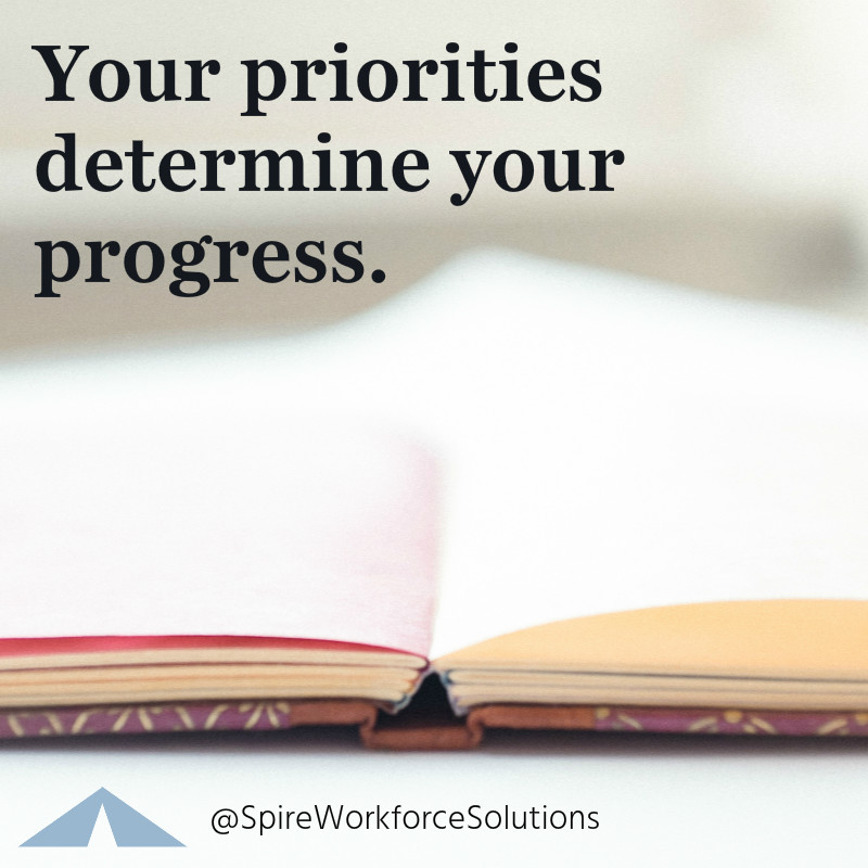 """Your priorities determine your progress.""  – Mike Tully"