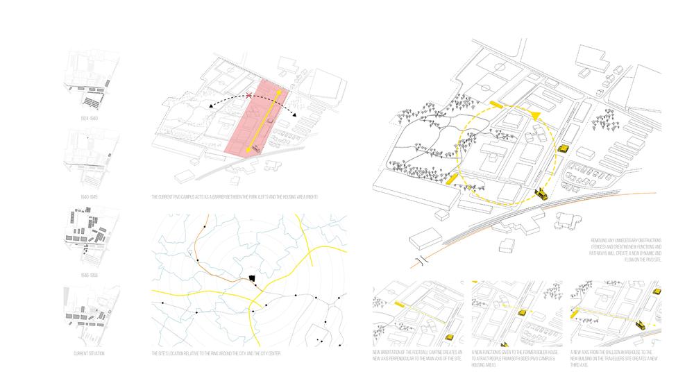 Portfolio_Architecture.png