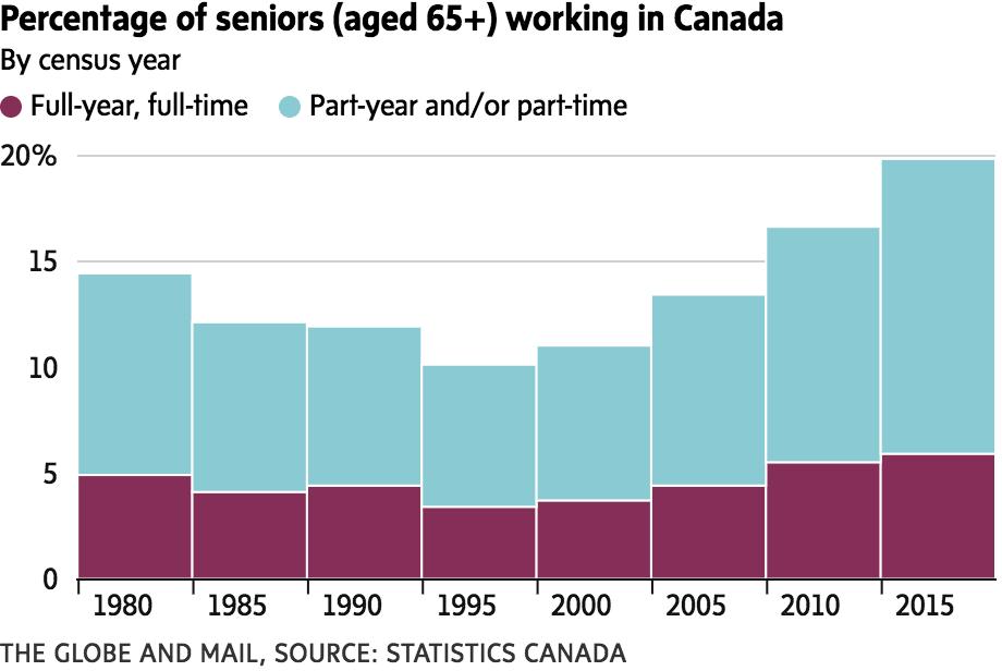 Canada Seniors.PNG