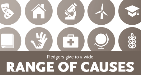Giving Pledge3.png