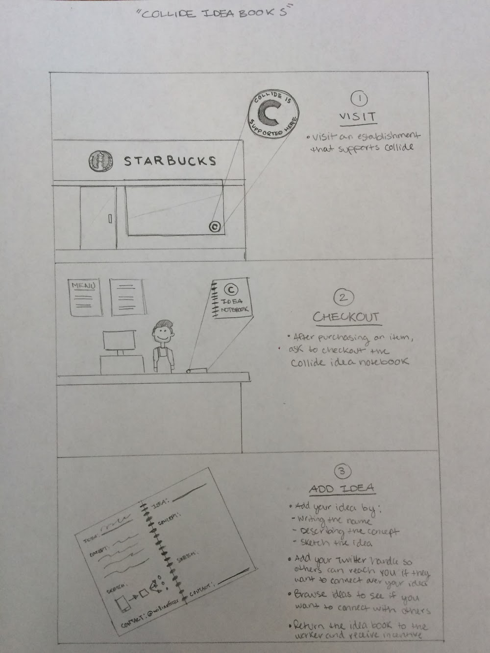 Solution Sketch #2 - A physical sketch book that allows you to browse through the ideas of others and reach out to them using their contact information.