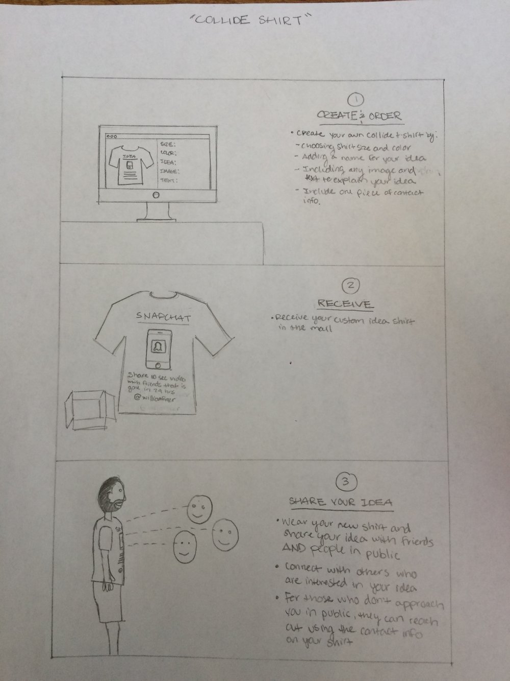 Solution Sketch #3 - A website that allows you to create a promotional t-shirt for your idea to wear in public in order to share with others.