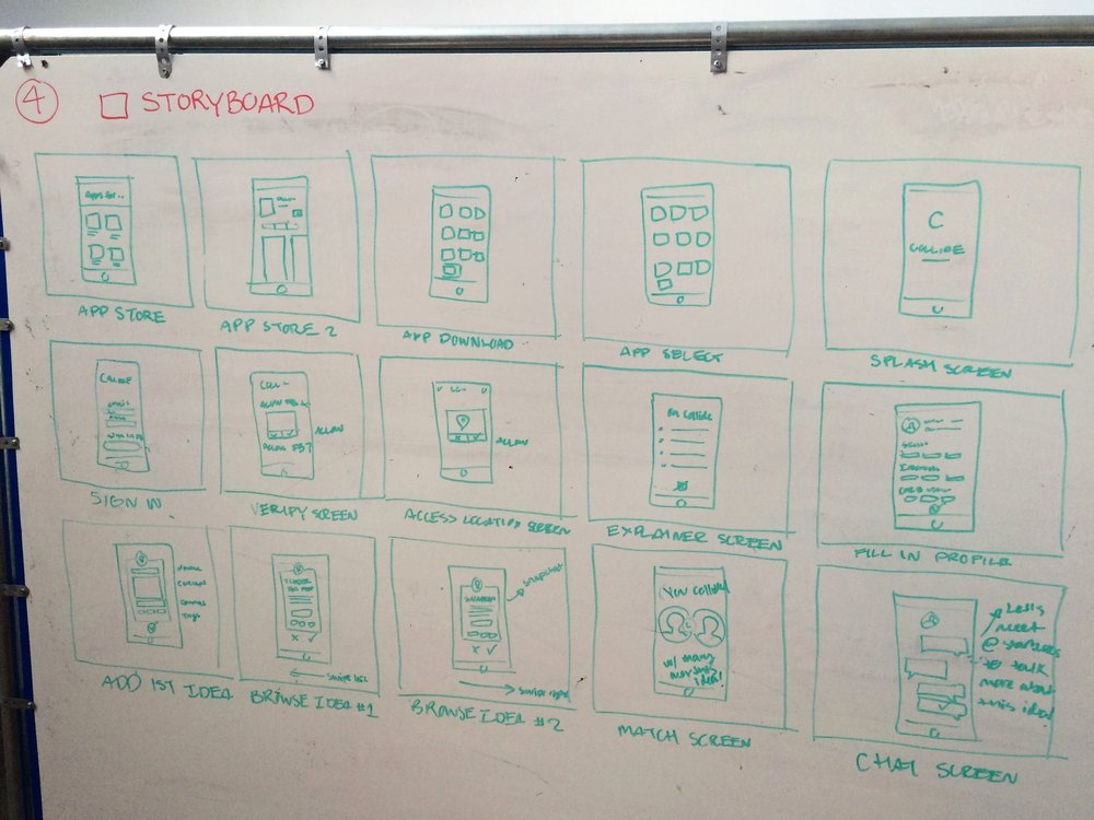 Storyboard - Each screen in the prototype was sketched in sequential order, including what it would look like to download Collide in the app marketplace.