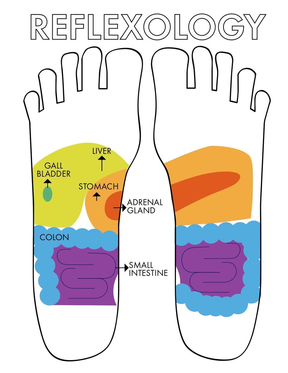 Reflexology-For-Kids-_-Hope-Clinic.jpg
